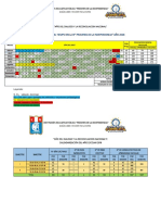 Distribución Del Tiempo en La Ie-2018