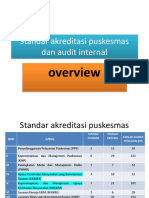 1b.c. Overview Standar Akreditasi Puskesmas Dan Audit Internal