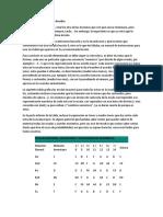 Estructura y Formación de Acordes