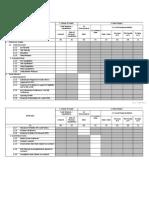 Progress Report Annex I