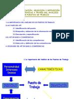 La Identifcación, Selección y Definición de Competencias a Traves Del Análisis de Puestos de Trabajo (3)