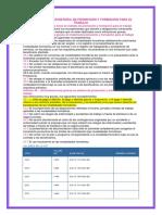 Infracciones en Materia de Promoción y Formación Para El Trabajo
