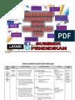RPT-Bahasa-Inggeris-3-2018.docx