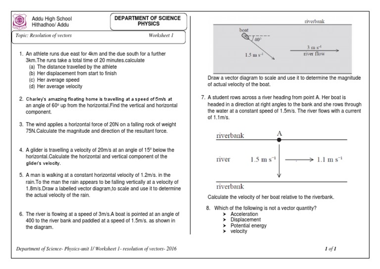 Resolution of vector velocity euclidean vector ccuart Image collections
