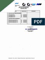Daftar Harga Pintu Air Sumatera Utara & Rinciannya