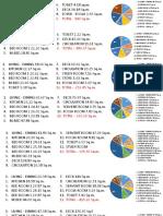 Unit Chart