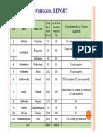 jalasubhiksha report 02.10.2017.pdf
