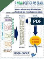 Entendendo a Política Da Qualidade, Segurança e Meio Ambiente Da AYS Brasil