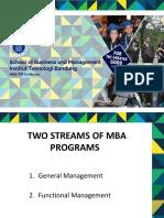 Mata Kuliah Pilihan MBA-ITB Inhouse Program