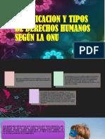 Clasificacion y Tipos de Derechos Humanos Según La Onu