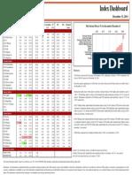 Index Dashboard DEC2014