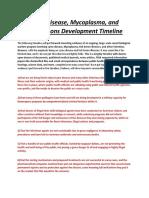 Lyme Disease, Mycoplasma, And Bioweapons Development Timeline