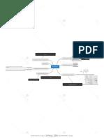 mapa Mental_estoque.pdf