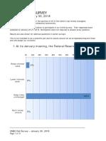 CNBC Fed Survey, Jan 30, 2018