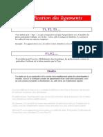 Classification_des_logements.pdf