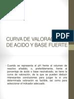 Curva de Valoracion de Acido y Base Fuerte