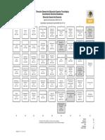 Reticula Automatización Industrial Plan 2010
