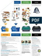 What Goes Where Recycling Guide