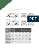 Ficha Tecnica Opel Corsa