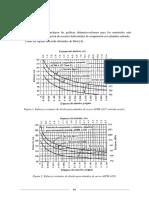 Gráficas Diametro-Esfuerzo de Materiales