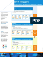 ewf-iiw-diploma-june-2015.pdf