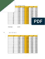 Excel Mejroado