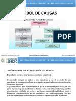 ARBOL DE CAUSAS.pdf