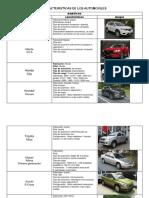 CARACTERISTICAS DE LOS AUTOMOVILES.docx