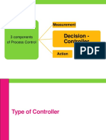 4.1-Fundamental_type of controller.pdf