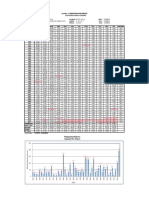 ANEXO 2 - Datos Dudosos