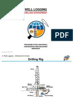II.well Loging-Drilling Enviropment