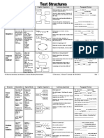 resource-table of expository text structures