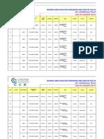 5) Telecom CCE-Saipem Summary (RFI LOG)Inspection as of 20 to 25 Jan. 2018