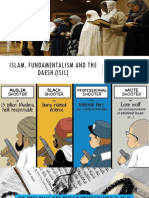 Islam, Fundamentalism and the Daesh (ISIL