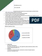 Italia Datos