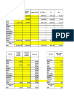 GST Calculation Format