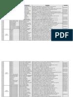 Unidades PROFEN_de Acordo 360