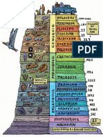 La geología en el siglo XIX 1.pdf