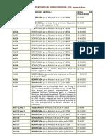 CUADRO DE MODIFICACIONES DEL CODIGO PROCESAL CIVIL.pdf
