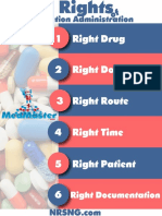 6 Rights of Medication Administration