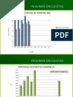 Resumen Encuesta 06 2010