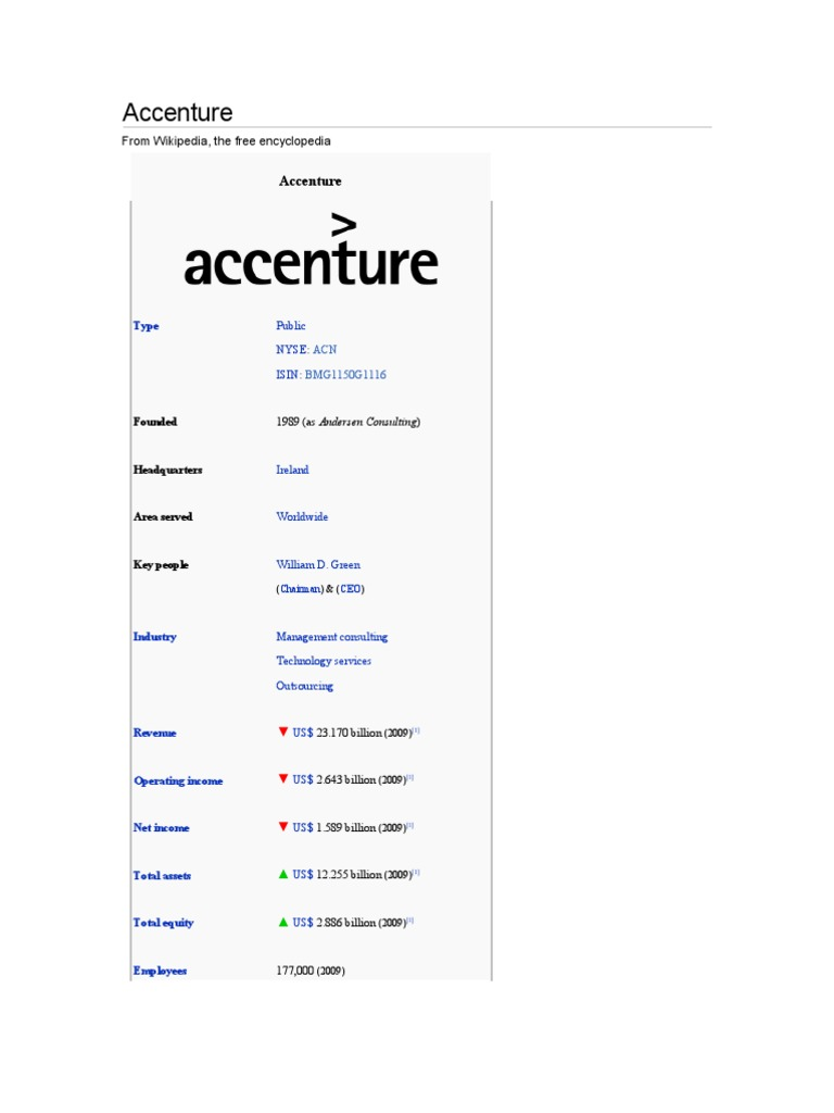 Accenture offer letter