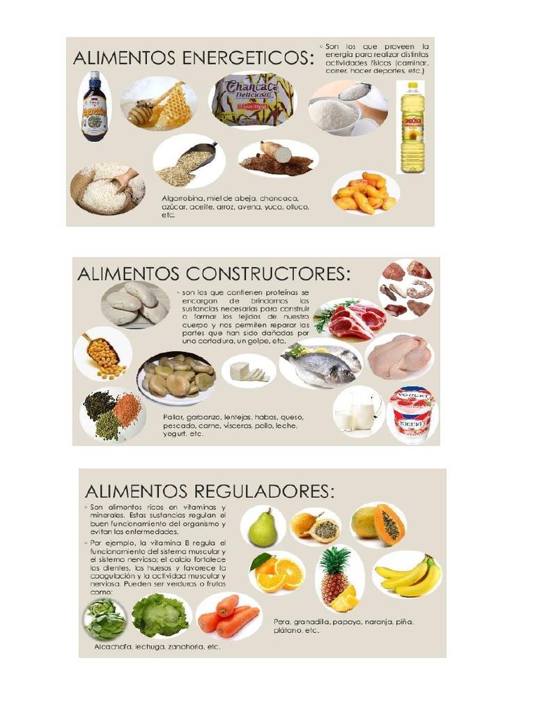 Alimentos Energetico Reguladores y Constructores