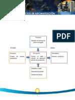 Desarrollo+ActividadCentralU1