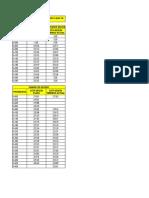 Comparativo Cotas Plano vs. Terreno Natural - Damper