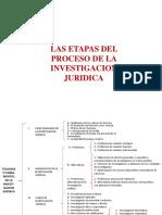 Metodología Del Derecho