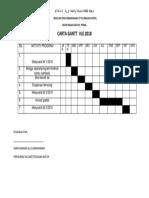 Carta Gant Vle 2018