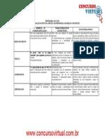 4. Abordagens Pedag+¦gicas 01-Principais teorias que abordam as praticas do professor,suas ideias e concep+º+Áes