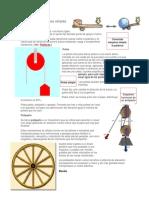 Ejemplos de Máquinas Simples y Compuestas Con Dibujos