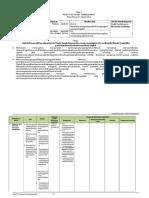LK - 3 Analisis Model Pembelajaran